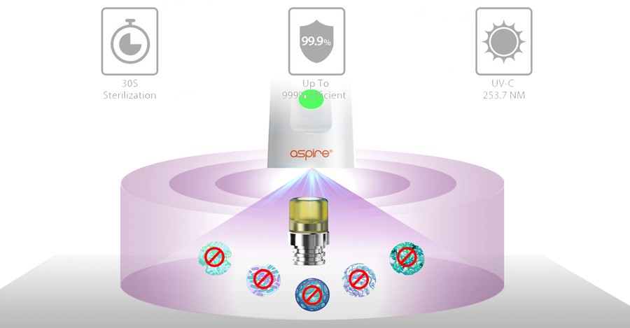 The Aspire Dergerm sterilizer features a 30 second sterilisation period, and doesn't use any liquids such as water.