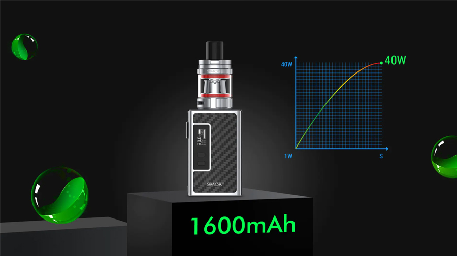 The Guardian vape kit is powered by a 1600mAh built-in battery and boasts a 40W max output.