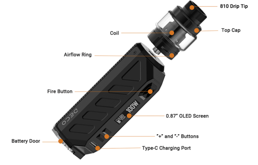 The Aspire Deco kit is a pocket-friendly sub ohm device which features a 100W max output.
