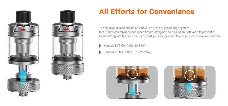 Capable of holding up to 2ml of e-liquid and featuring a range of compatible coils, the Aspire Nautilus 3 tank is simple to use and maintain.
