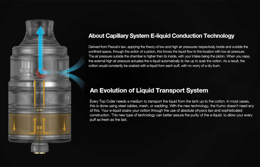 Advanced airflow technology means the Kumo RDTA doesn't suffer from dry hits and you'll experience consistent flavour.